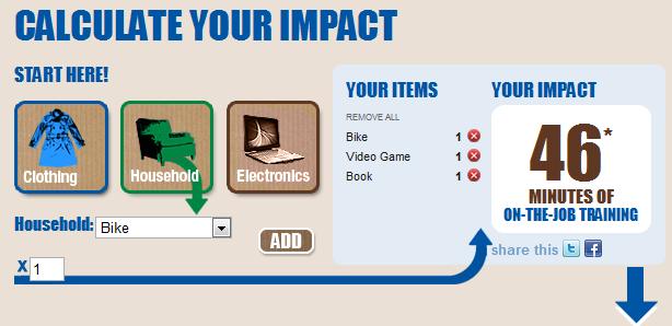 Goodwill Social Impact Measure