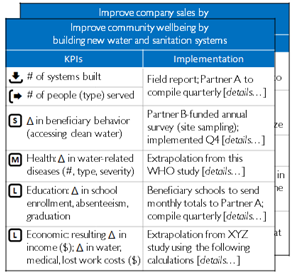 metrics guide